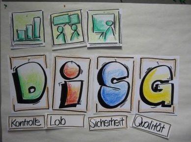 DiSG - W-Fragen im Mitarbeiterdialog