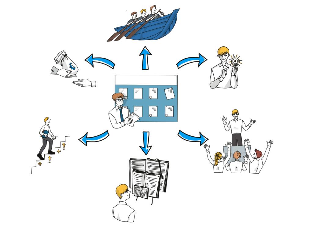 Onboarding ist ein Teil des Employer Brandings