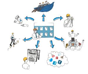 Attraktiver Arbeitgeber - die Faktoren